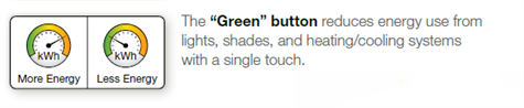 vae-green-button